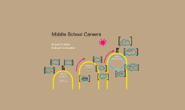 Copy of Middle School Careers