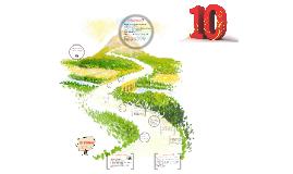 10 Things for SLIC Presentation