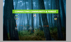 Connecting Community & Forest--MACC Presentation 3-1-2014 draft