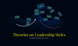 Theories on Leadership Styles