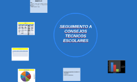 SEGUIMIENTO A CONSEJOS TECNICOS ESCOARES