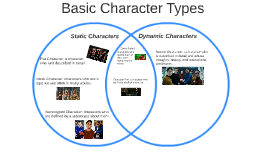 Basic Character Types