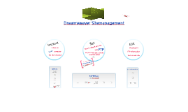 Dreamweaver Site Management