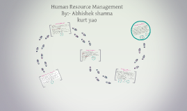 Copy of human resource mangement