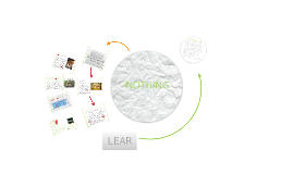 "Copy of King Lear Symbol Presentation: ""Nothing"""