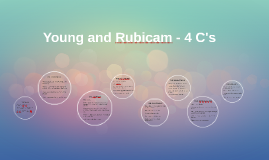 Copy of Young and Rubicam - 4 C's