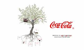 Copy of ÉTICA Y VALORES CORPORATIVOS