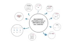 Copy of RECORRIDO HISTORICO EN LA