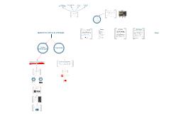 Otimização de jogos para dispositivos móveis com Unity3D