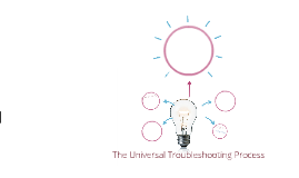The Universal Troubleshooting Process