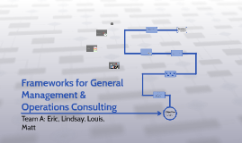 Frameworks for General Management & Operations Consulting
