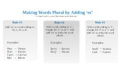 Spelling Rule: Adding 'es'