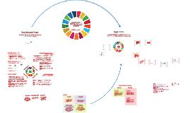 Acompanhamento e Revisão da Agenda 2030