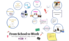 Copy of From School to Work