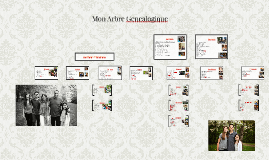 Copy of Mon Arbre Genealogique