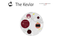 Copy of KEVLAR