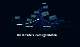 The Outsiders Plot Organization