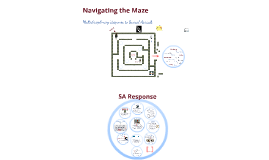 Copy of  Navigating the Maze: Mutlidisciplinary Response to Sexual Assault--JWU