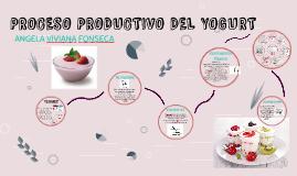PROCESO PRODUCTIVO DEL YOGURTH