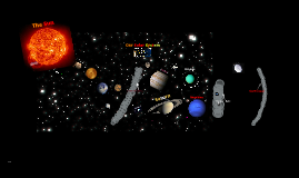Copy of Our Solar system