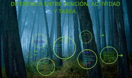 Copy of DIFERENCIA ENTRE FUNCIÓN, ACTIVIDAD Y TAREA.