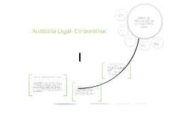 Auditoria Legal- Corporativa.