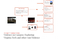 Violence on Campus: Exploring Virginia Tech and other Gun Vi