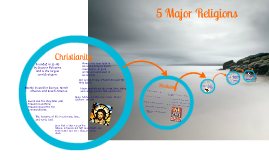 Copy of 5 Major Religions