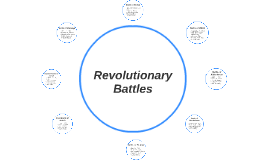 Revolutionary Battles