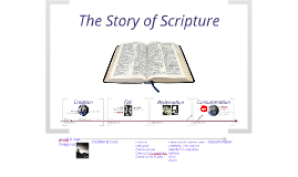 Bible Survey Timeline: Part 1