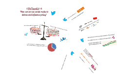 #WeTweetEd #6 - How can we use social media to debate and influence policy? (at EICE)