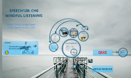 SPEECH120 CH6 MINDFUL LISTENING