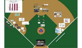Science of Baseball IIE May 31  2015
