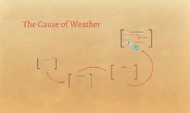 The Cause of Weather