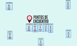 PUNTOS DE