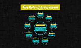 The Role of Assesment