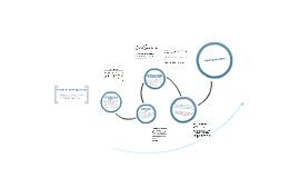 Unit Planning Process