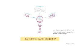 Copy of Health Tourism in Colombia