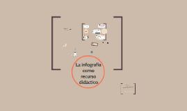 Copy of La infografía como recurso didáctico para docentes 2.0