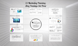 Copy of 2.1 Marketing Planning