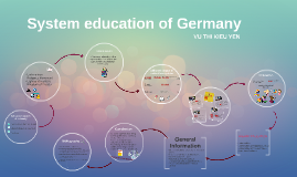 Education system in Germany