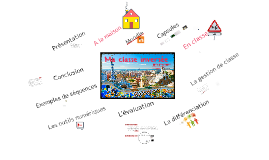 Copy of La classe inversée