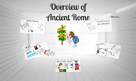 Copy of Ancient Rome Overview