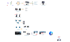Grandstream Networks Solutions