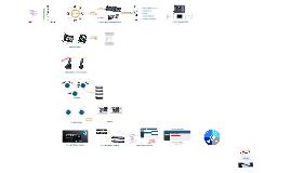 Grandstream Networks Solutions