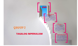Tagalog Imperialism