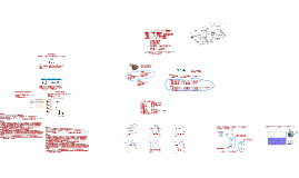 Sequence analysis for clusters in TCTD