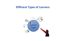 Copy of Learner Types