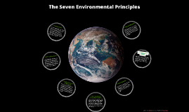 Copy of The Seven Environmental Principles