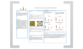 Antimicrobial synthesis poster
